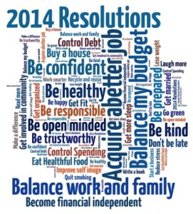 2014 Resolutions